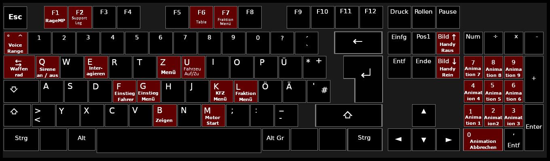 DGC-GTA5-RP-Tastatur-Belegung-001.png